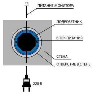 Блок питания скрытой проводки для Vitotrol 300-E Viessmann ZK03842