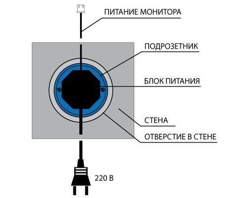 Блок питания скрытой проводки для Vitotrol 300-E